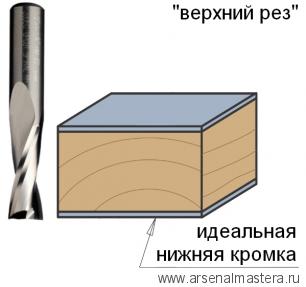CMT 191.850.11 Фреза спиральная монолитная 5x17x60 Z2 S8 RH